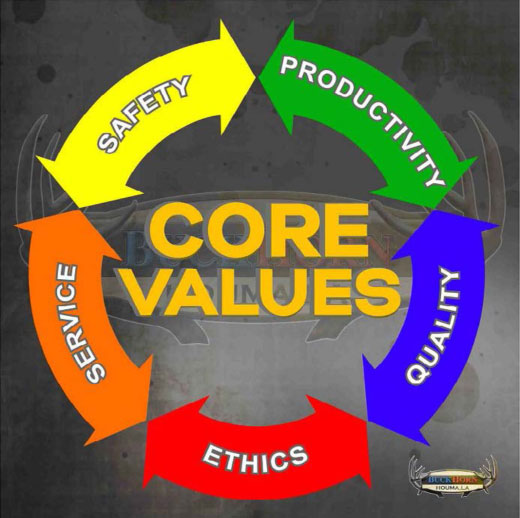 buckhorn_core_values